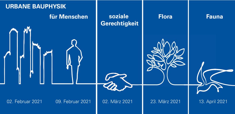 eine Stadt unter der Beschriftung Urbane Bauphysik am 2. Februar 2021, einen Menschen unter der Beschriftung für Menschen am 9. Februae 2021, einen Handschlag unter der Beschriftung soziae Gerechtigkeit am 2. März 2021, einen Baum unter der Beschriftung Flora am 23. März 2021, eine Taube unter der Beschriftung Fauna am 13. April 2021.